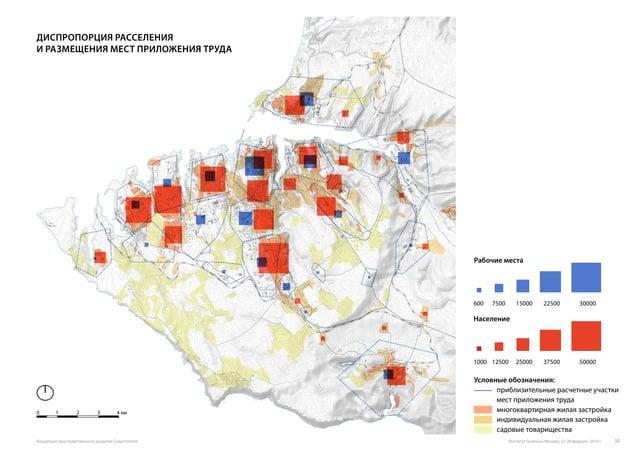 Диспропорция расселения и размещения мест приложения труда 0 1 2 3 4 км Условные обозначения: приблизительные расчетные уч...