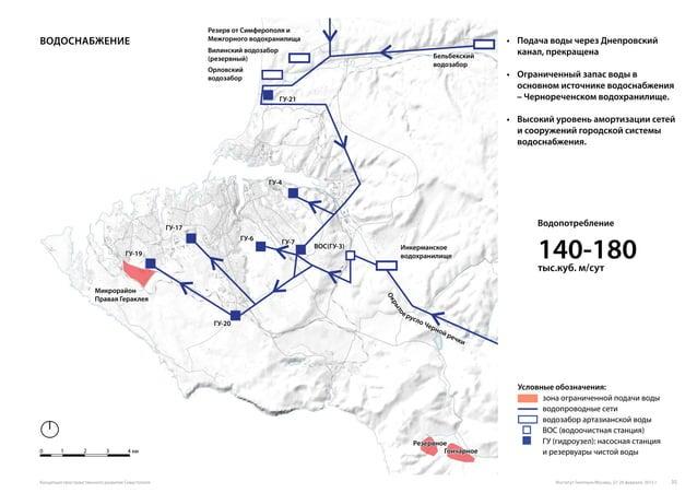 водоснабжение 0 1 2 3 4 км Условные обозначения: зона ограниченной подачи воды водопроводные сети водозабор артазианской в...