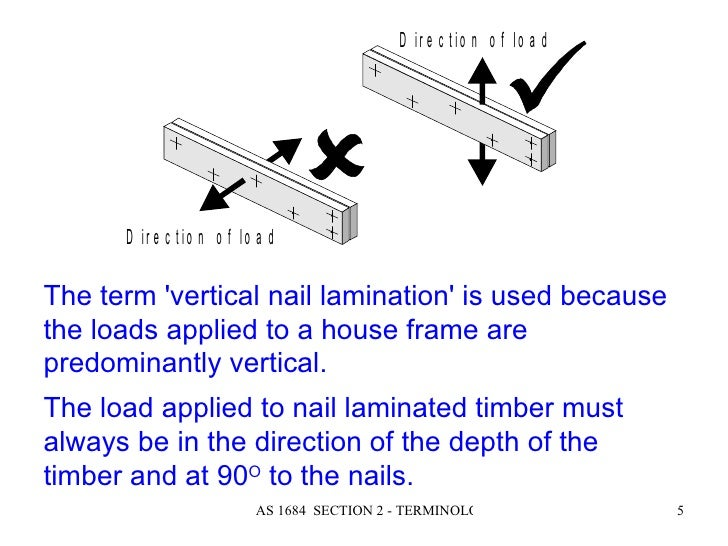 Construction Details in addition Designing A Tiny House In Sketchup Tutorials Resources also I Beam Series also Diagram Geometry Logic Behind  work besides Tiny House Installing A Door Jamb Ze0z1501zcalt. on framing diagram for house