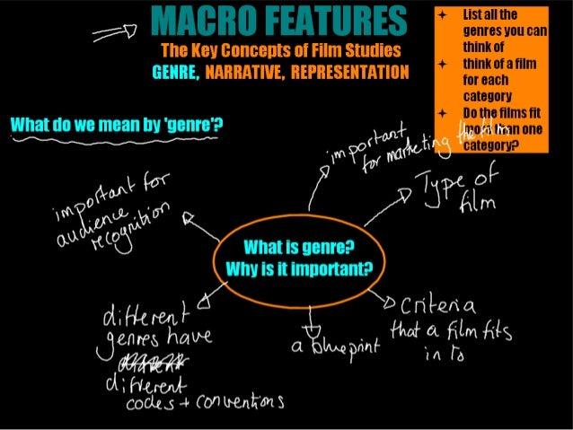 GCSE Film Genre