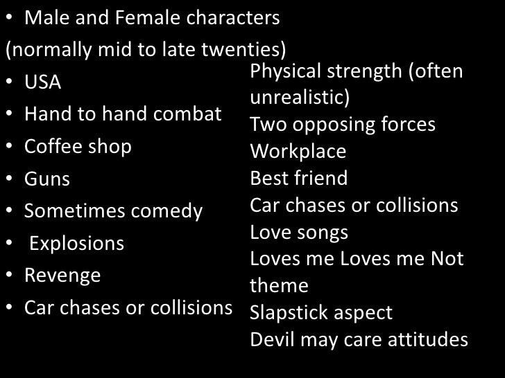 Male and Female characters <br />(normally mid to late twenties)<br />USA<br />Hand to hand combat<br />Coffee shop<br />G...