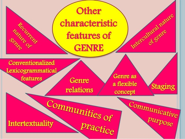 genre analysis What is genre • a genre is a specific type of music, film, or writing your favorite literary genre might be science fiction, and your favorite film genre mig.