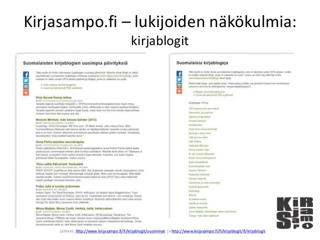 Kirjasampo.fi – lukijoiden näkökulmia: kirjablogit Lähteet: http://www.kirjasampo.fi/fi/kirjablogit/uusimmat ja http://www...