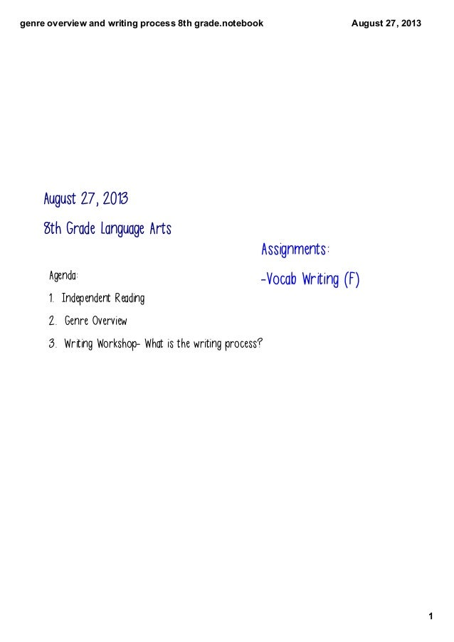 genre overview and writing process 8th grade.notebook 1 August 27, 2013 August 27, 2013 8th Grade Language Arts Agenda: 1....