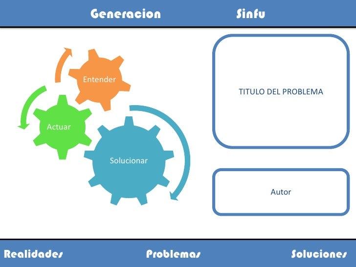 Generacion Sinfu<br />TITULO DEL PROBLEMA<br />Autor<br />Realidades  Problemas  Soluciones<br />