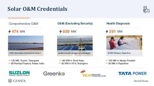 Gensol Group Profile Solar Advisory Solar Rooftop Epc
