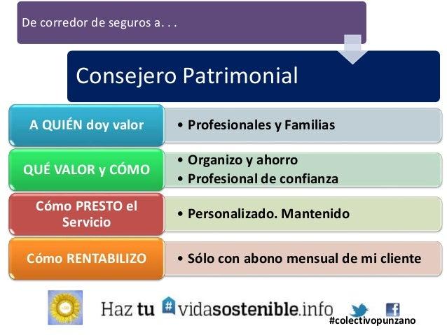 De Encargada de aparado en calzado a Responsable de Calidad y Servicio al Cliente europeo #colectivopunzano • Empresa de C...
