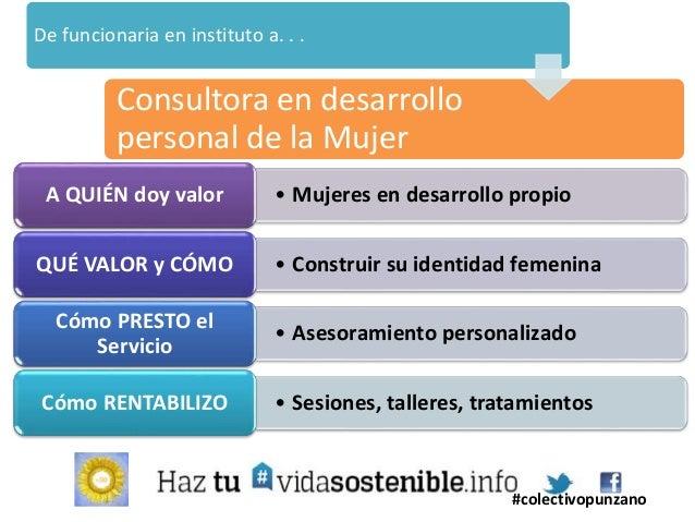 De Esteticista a Directora y Coach del Centro de Bienestar #colectivopunzano • Personas con deseo de integrar su belleza e...