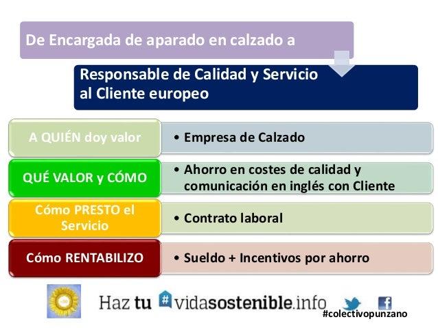 De Licenciada en Publicidad y RR.PP. a Especialista en Marketing Relacional #colectivopunzano • Pymes de zonaA QUIÉN doy v...