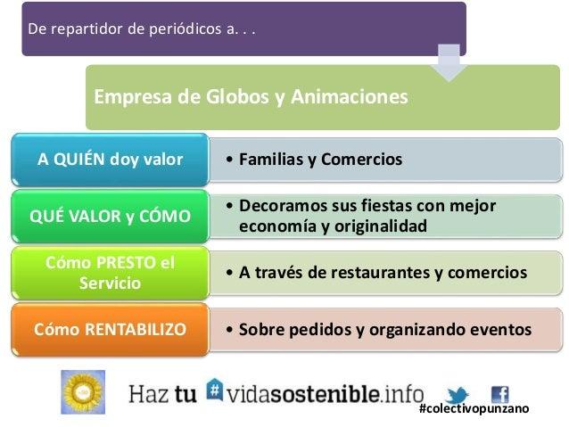De Vendedora de Seguros a... Masajista Terapeútica en empresa #colectivopunzano • Profesionales con estrés y tiempo limita...