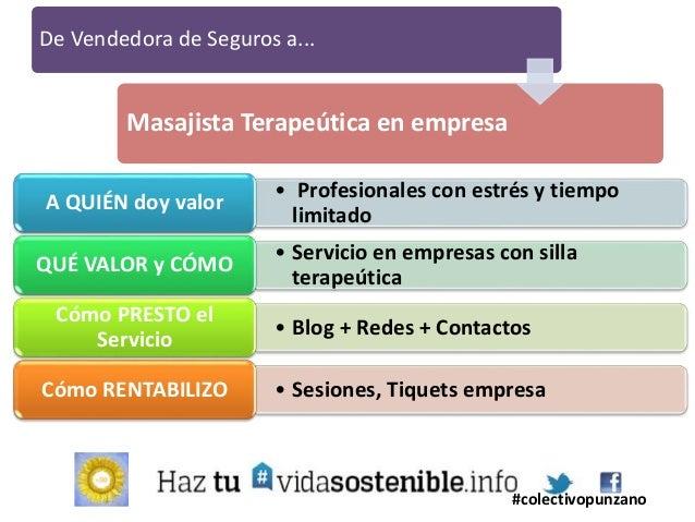 Supervisor responsable Prudencio.lopez@vidasostenible.info 616 95 52 81