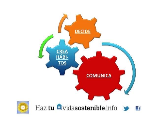 • ESTUDIO • PRÁCTICA • LOGRO • ONLINE • RELACIONAL • ENTREVISTAS • DISEÑO COMÚN • TUTELAJE MANTENIDO • CURRICULUM • ACTITU...