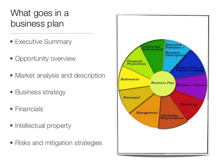 High Tech Consulting Sample Marketing Plan - Marketing.
