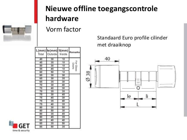 Nieuwe offline toegangscontrolehardwareVorm factor              Standaard Euro profile cilinder              met draaiknop