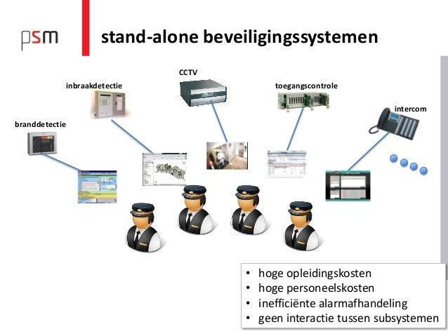 stand-alone beveiligingssystemen                                  CCTV                inbraakdetectie                 toeg...