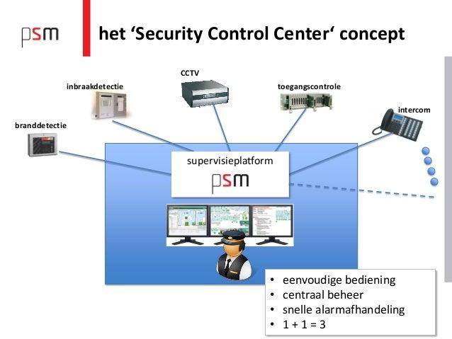 het 'Security Control Center' concept                                       CCTV                inbraakdetectie           ...
