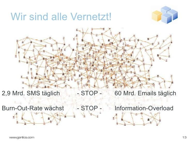 Wir sind alle Vernetzt! 2,9 Mrd. SMS täglich - STOP -  60 Mrd. Emails täglich Burn-Out-Rate wächst - STOP -  Information-O...