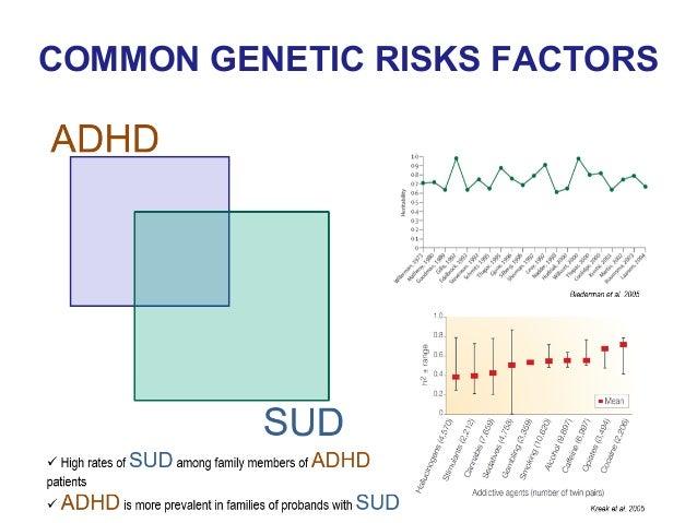 Goldman et al. 2005  Severity  Withdraw al  Relapse COMMON GENETIC RISKS FACTORS