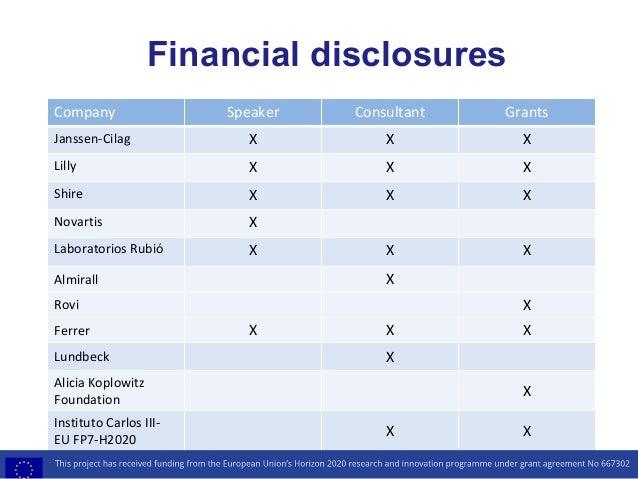 Financial disclosures Company Speaker Consultant Grants Janssen-Cilag X X X Lilly X X X Shire X X X Novartis X Laboratorio...