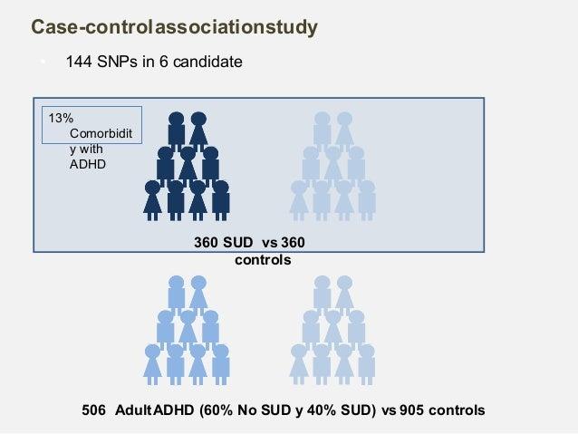 • 144 SNPs in 16 candidate Case-controlassociationstudy 360 SUD vs 360 controls 506 AdultADHD (60% No SUD y 40% SUD) vs 90...