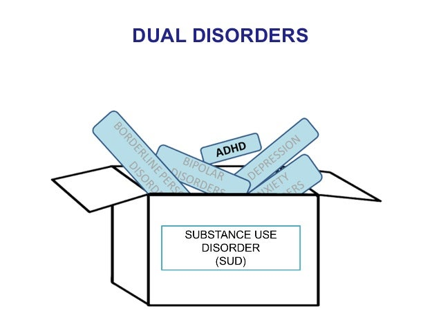 GENETICS OF COMORBIDITY ADHD Bipolar Disorder Schizophrenia Major Depression Autism h2 SNP = 28% λSNP = 1.71 Genetic relat...