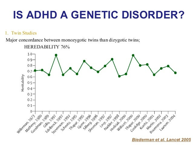 IS ADHD A GENETIC DISORDER? 1. Twin Studies Major concordance between monozygotic twins than dizygotic twins; HEREDABILITY...