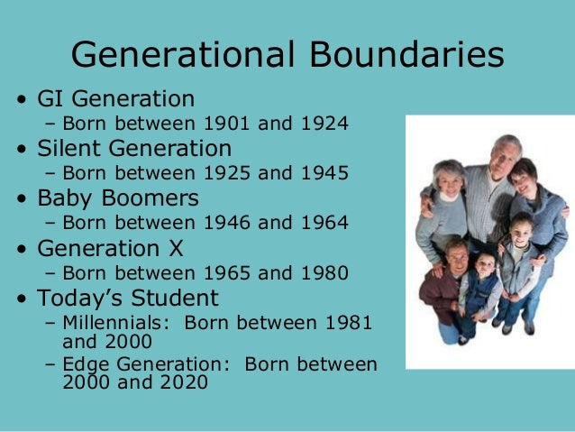 an introduction to the generation x Previous editions of introduction to management in the hospitality industry  labeled generation x (or genxers), this group ranged in age from 31 to 41 and.