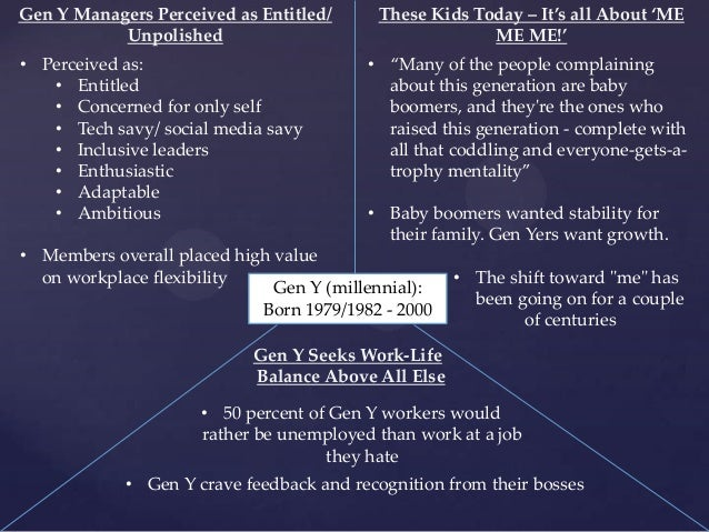 Gen Y Managers Perceived as Entitled/ Unpolished Gen Y (millennial): Born 1979/1982 - 2000 • Perceived as: • Entitled • Co...