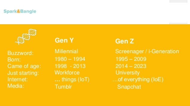 strengths and weaknesses of generation z