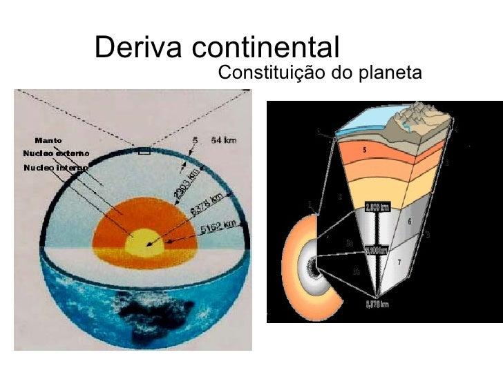 Deriva continental Constituição do planeta