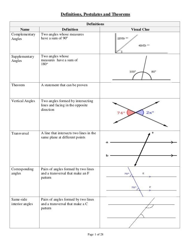 Definitions, Postulates And Theorems Page 1 Of 28 Definitions Name  Definition Visual Clue Complementary Angles ...