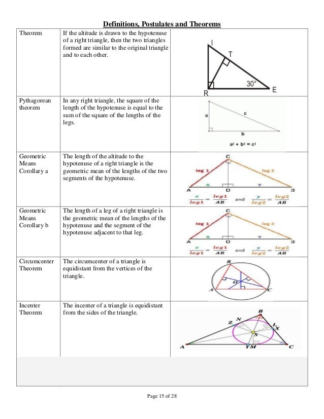 geometry definitions postulates and theorems Geometry definitions, algebra postulates, congruence postulates, angle postulates and theorems, lines postulates and theorems, triangle postulates and theorems, planes postulates and theorems, polygon postulates and theorems, and circle postulates and theorems.