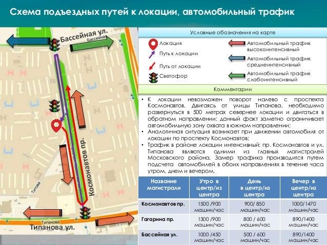Схема подъездных путей к локации, автомобильный трафик Локация Путь от локации Условные обозначения на карте Путь к локаци...