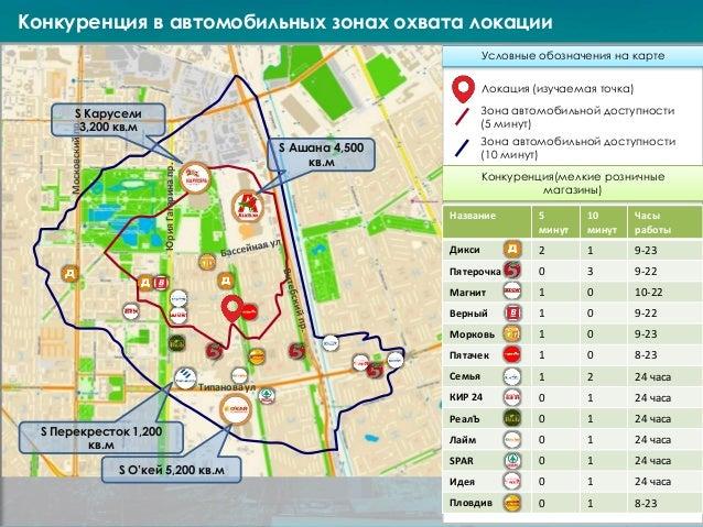 Конкуренция в автомобильных зонах охвата локации Конкуренция(мелкие розничные магазины) Условные обозначения на карте Юрия...