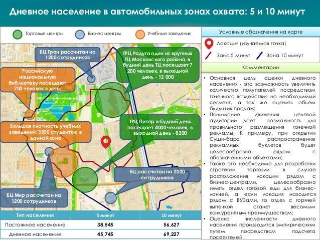 Дневное население в автомобильных зонах охвата: 5 и 10 минут ТРЦ Радуга один из крупных ТЦ Московского района, в будний де...