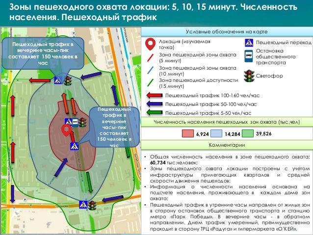 Зоны пешеходного охвата локации: 5, 10, 15 минут. Численность населения. Пешеходный трафик Условные обозначения на карте Ч...