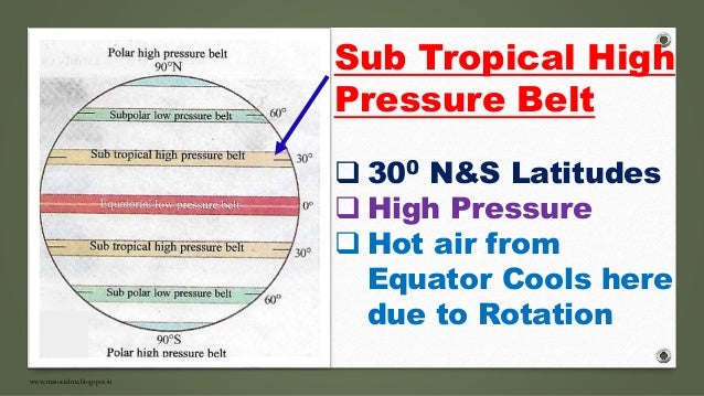 Pressure belts of the world ppt best image of belt quality pressure belts and wind systems pmf ias publicscrutiny Images