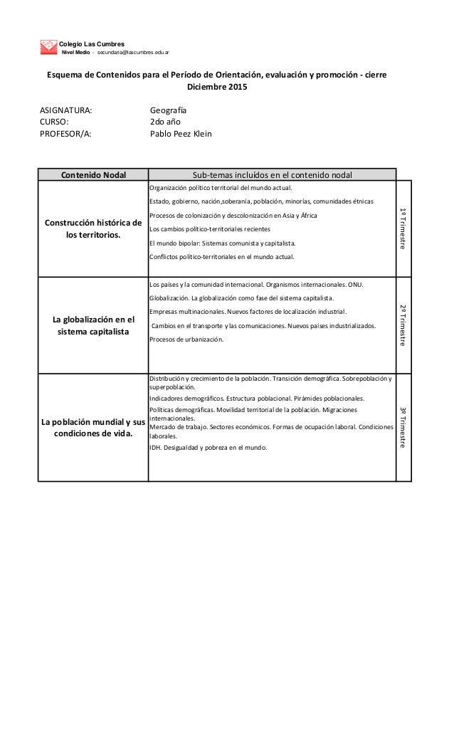Colegio Las Cumbres Nivel Medio - secundaria@lascumbres.edu.ar ASIGNATURA: Geografía CURSO: 2do año PROFESOR/A: Pablo Peez...