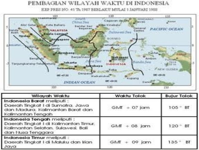 Geo 2010 1002226 Riko Arrasyid Letak Indonesia Ppt