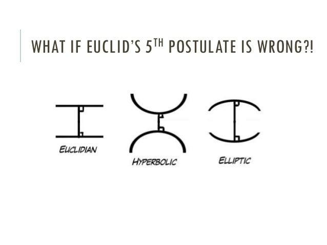 5th postulate