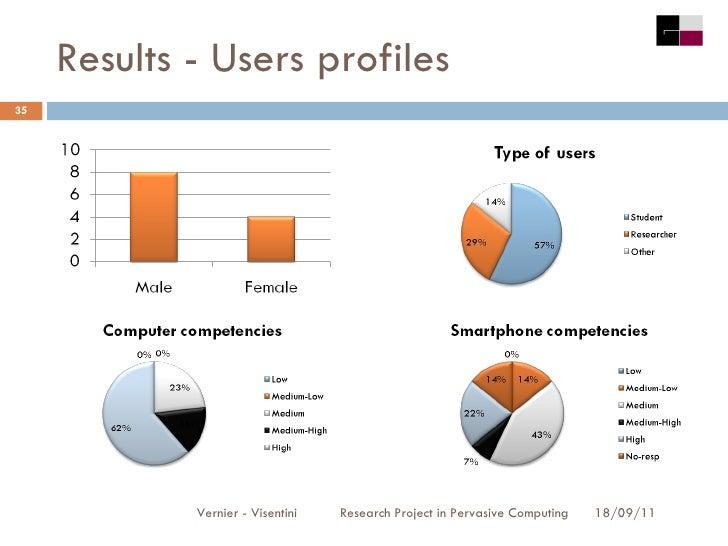 Geobashing presentation slideshare - 웹