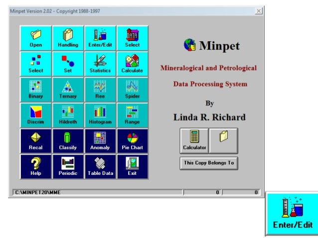 How to use minpet software.