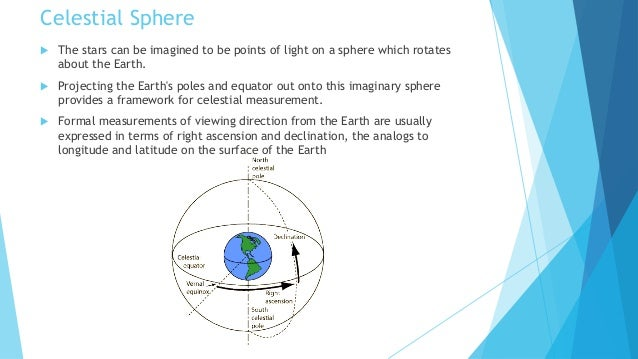 ASTRONOMICAL GEODESY EPUB DOWNLOAD
