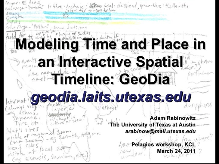 timeline_sketch_Page_1 Modeling Time and Place in an Interactive Spatial Timeline: GeoDia geodia.laits.utexas.edu Adam Rab...