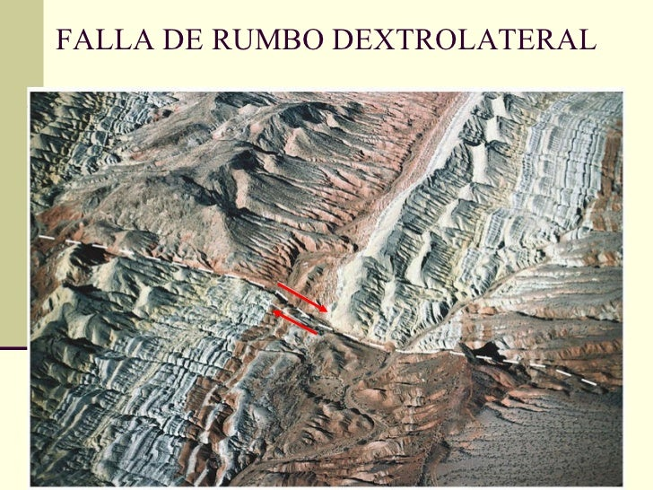 FALLA DE RUMBO DEXTROLATERAL