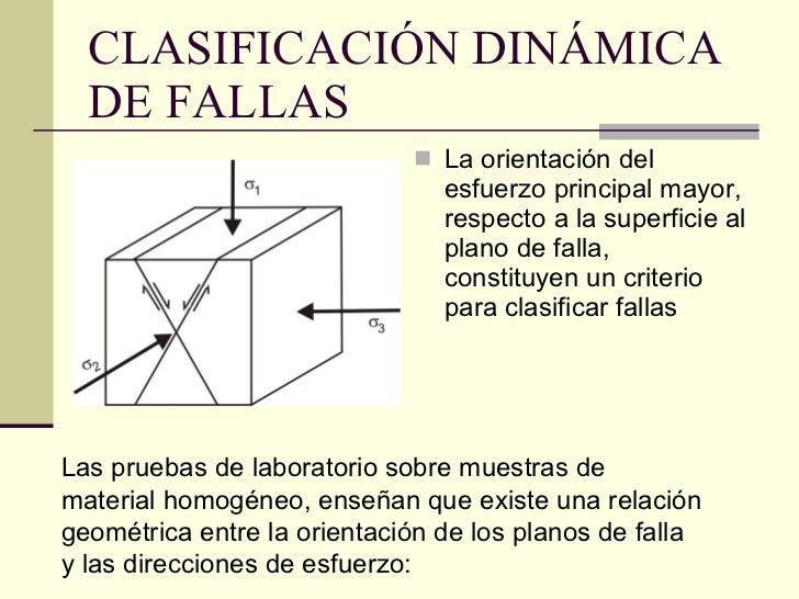 CLASIFICACIÓN DINÁMICA DE FALLAS <ul><li>La orientación del esfuerzo principal mayor, respecto a la superficie al plano de...
