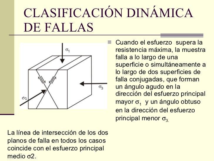 CLASIFICACIÓN DINÁMICA DE FALLAS <ul><li>Cuando el esfuerzo  supera la resistencia máxima, la muestra falla a lo largo de ...