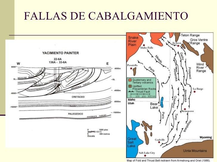 FALLAS DE CABALGAMIENTO