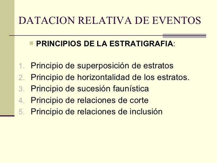 DATACION RELATIVA DE EVENTOS <ul><ul><li>PRINCIPIOS DE LA ESTRATIGRAFIA : </li></ul></ul><ul><li>Principio de superposició...