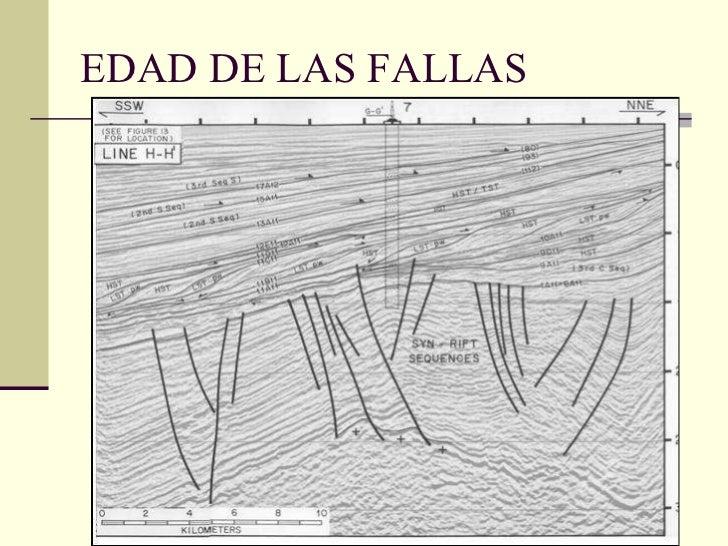 EDAD DE LAS FALLAS